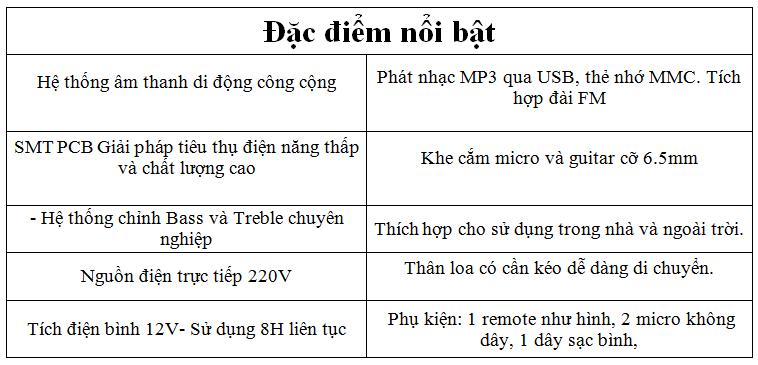 [linhkienstore.com.vn] Top 5 Loa Kéo Di Động Giá Rẻ Hát Karaoke Hay Hiện Nay - 179443